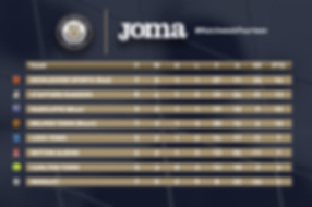 JOMA League Table MW14.png