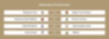 NPLFA MW9 results.png