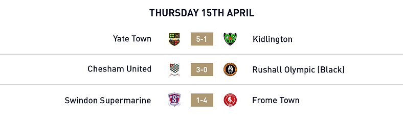 15thApril results.png