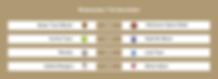 NPLFA MW11 Joma Results.png