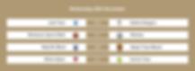 NPLFA MW8 Results.png