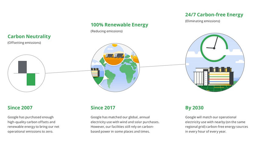 around-the-clock_clean_energy.max-1300x1