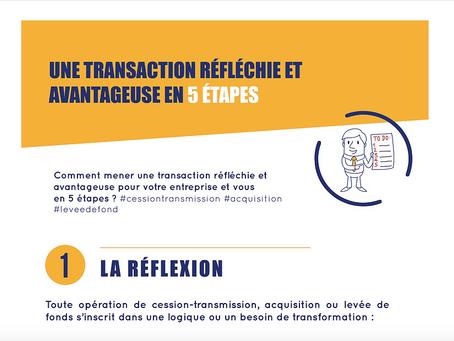 Comment mener une transaction réfléchie et avantageuse en 5 étapes?