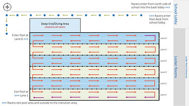 ERT Snake Swim Diagram.jpg