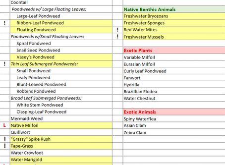 Species Check List