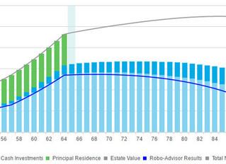 Fees matter, but so does advice. Do Advisor Fees offer more value than Robo-Advisor Fees?