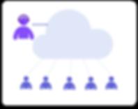 cloud storage, online training, iot data
