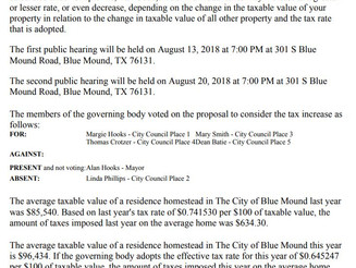 City of Blue Mound Notice of Public Hearings
