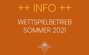 Infos des TVM zum Wettspielbetrieb 2021