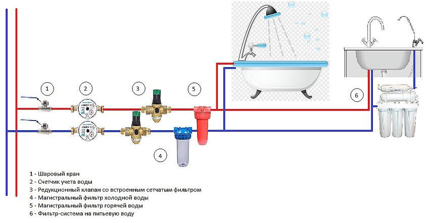 Схема фильтрации воды.jpg