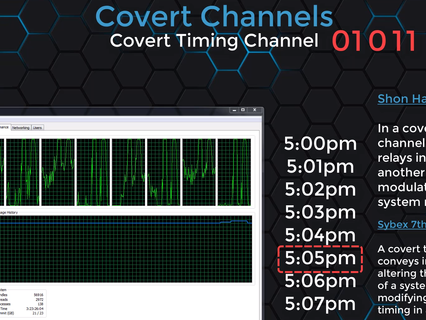 Covert Timing Channel Demo