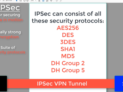 CISSP CDC - IPSec