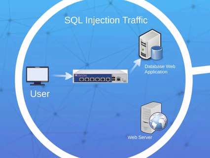 SQL Injection Demonstration
