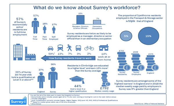 Surrey's workforce 1.jpg