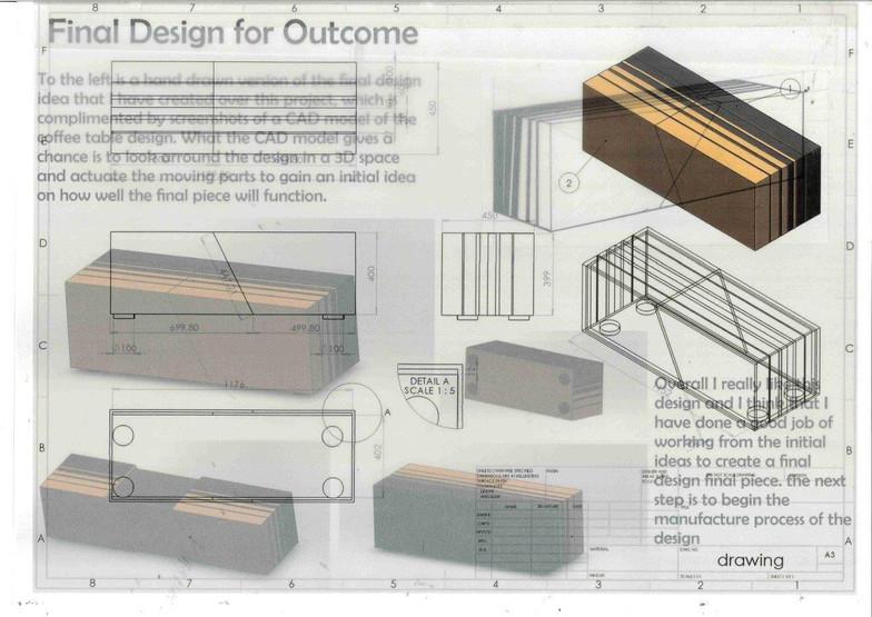 Presentation of final design