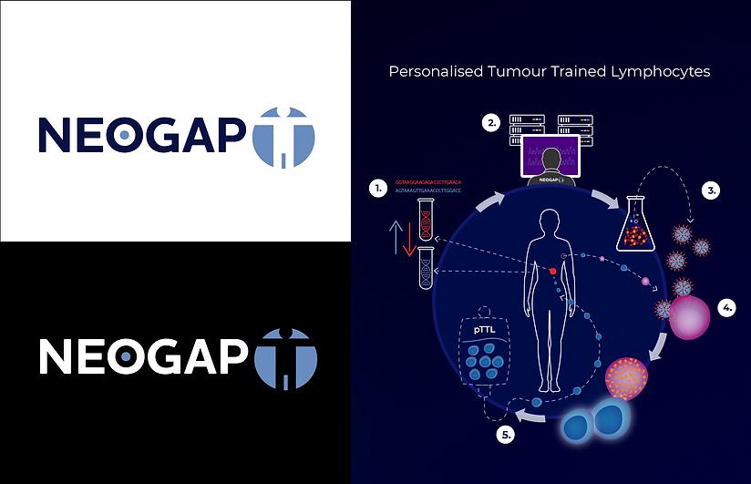 Logotype_NEOGAP+grafik.png