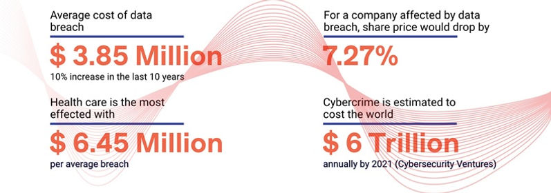 Cyber security stats.jpg
