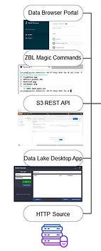 Data%20Lake_edited.jpg