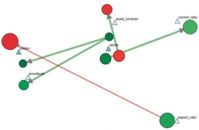 Fintech causation.jpg