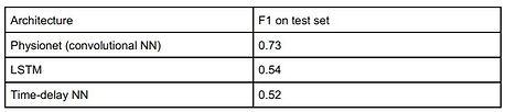 ICD attacks table.JPG