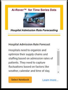 Hospital Admission Rate Forecast.PNG