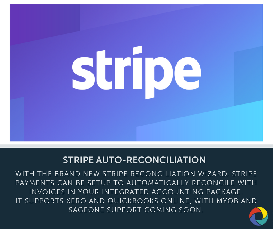 With the brand new Stripe Reconciliation wizard, Stripe payments can be setup to automatically reconcile with invoices in your integrated accounting package.  It supports Xero and Quickbooks Online, with MYOB and SageOne support coming soon.