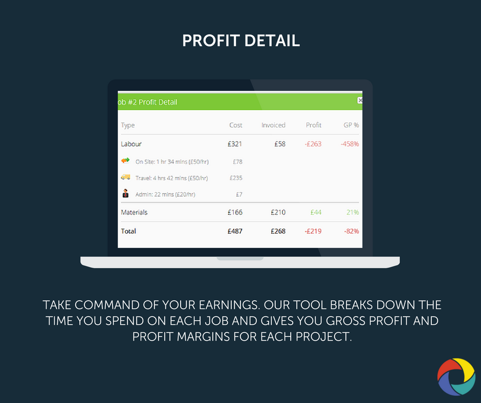 Take command of your earnings. Our tool breaks down the time you spend on each job and gives you gross profit and profit margins for each project.