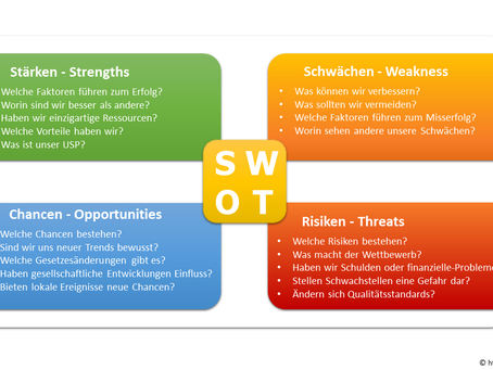 SWOT Analysis | Step 1 in Building a Digital Marketing Strategy