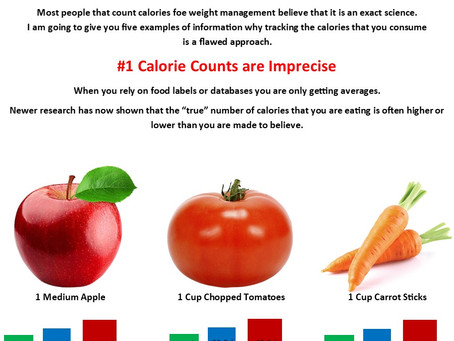 What You Need to Know About Counting Calories