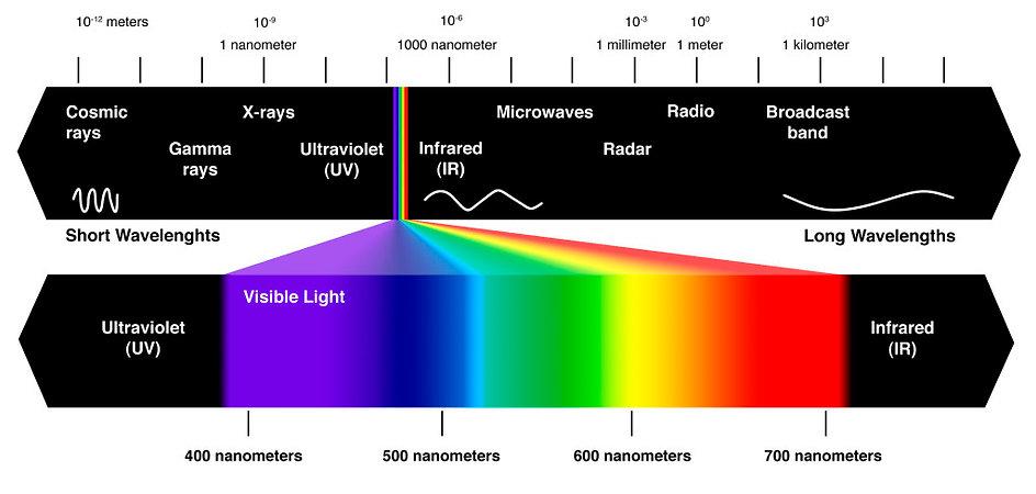 Low Level Light Spectrum.jpg