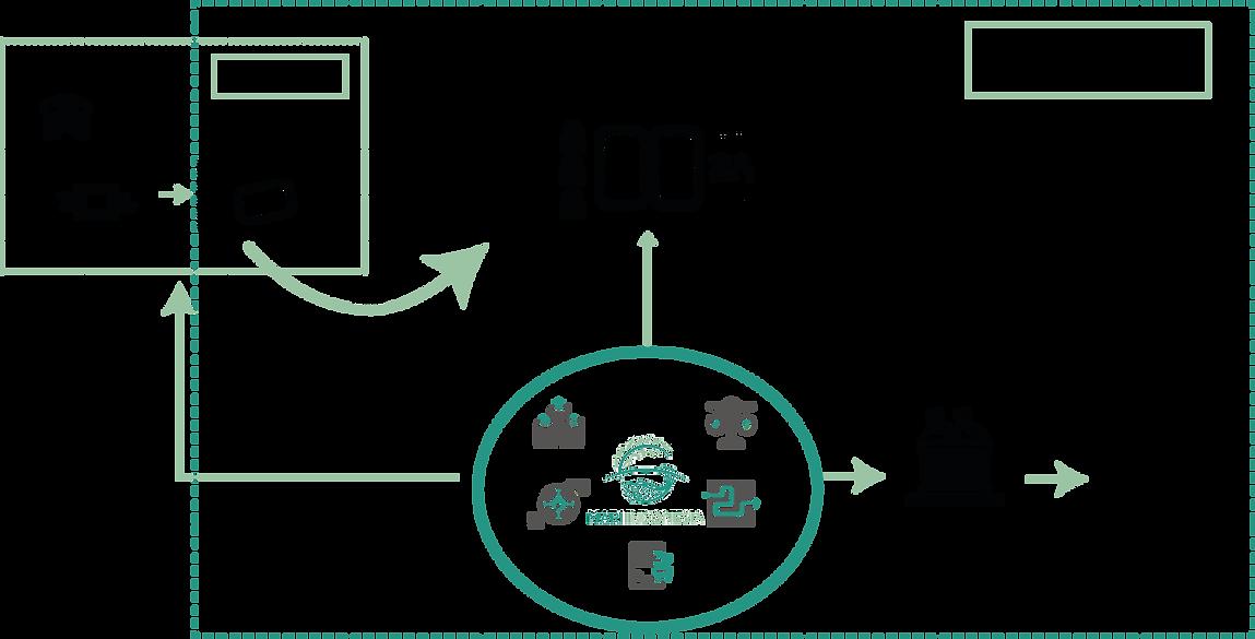 Operations Model Mari Indonesia