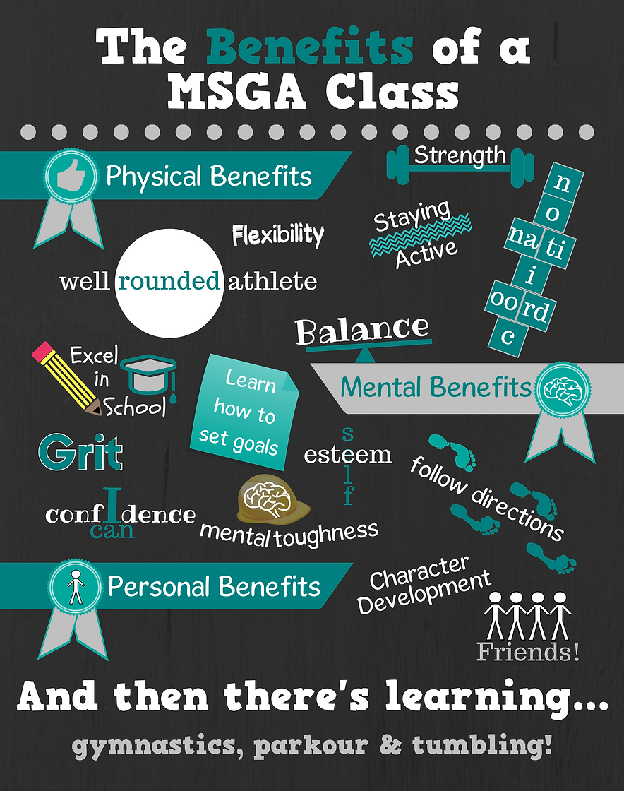 Benefits of a MSGA Class (1).png