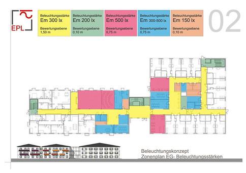 Beleuchtungskonzept | Zonenplan