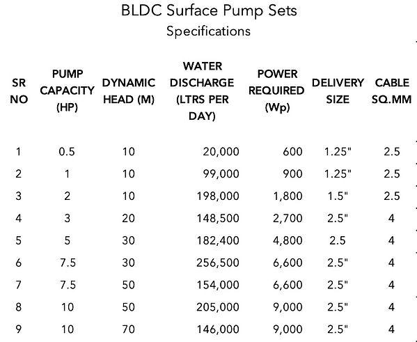 BLDC Surface Specs.jpg