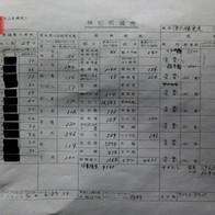 被曝していた(政府の放射能検査記録)