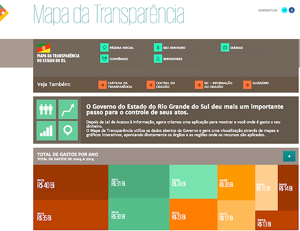CentralCidadaoRS-Transparencia.png