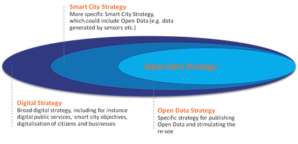 opendatastrategy.png