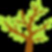 Baumblätter
