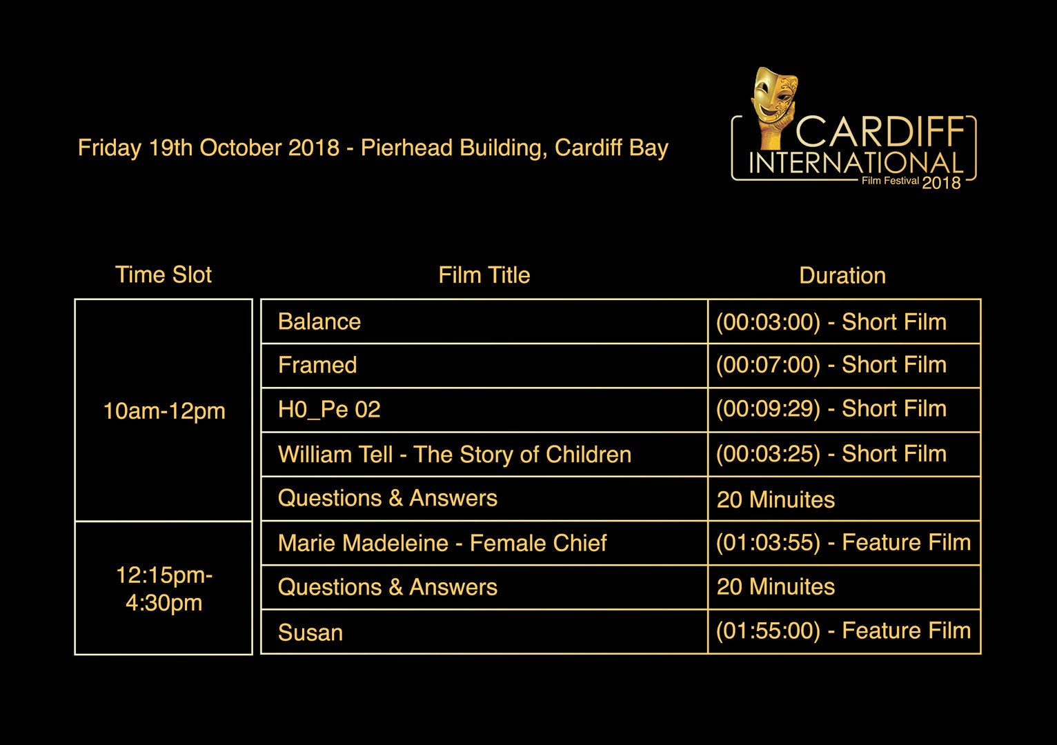Friday19th October - Pierhead Building