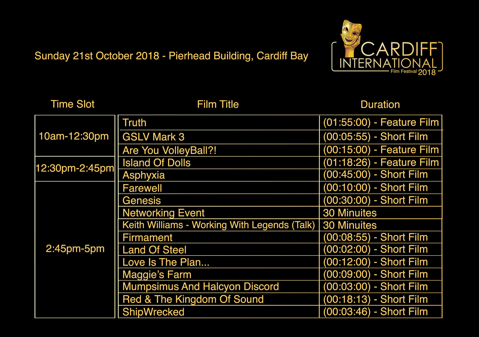 Sunday October 21st - Pierhead Building