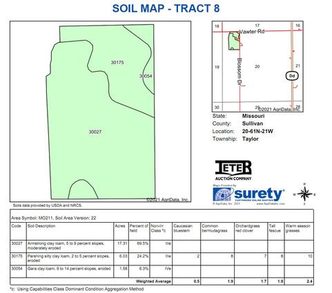 SOIL-MAP---TRACT-8.jpg