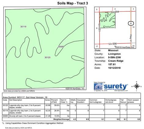 Soil Map Tract 3.jpg