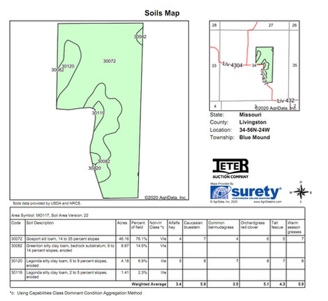 Soil Map - Tract 2.jpg