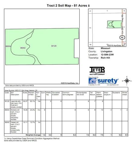 Feeney Tract 2 Soil Map.jpg