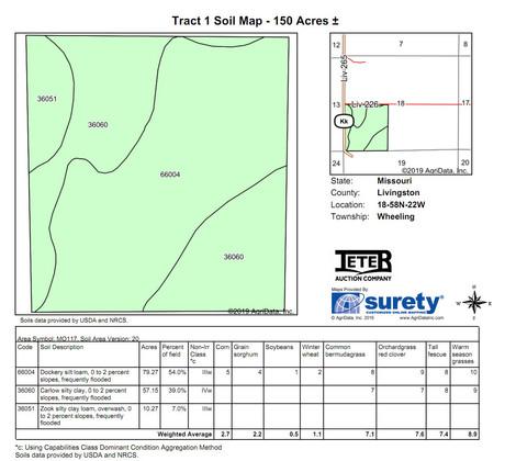Feeney Tract 1 Soil Map.jpg