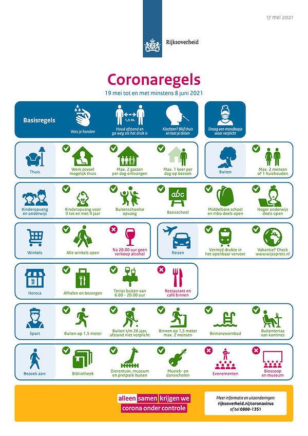 beeldsamenvatting-coronaregels-17-mei-20