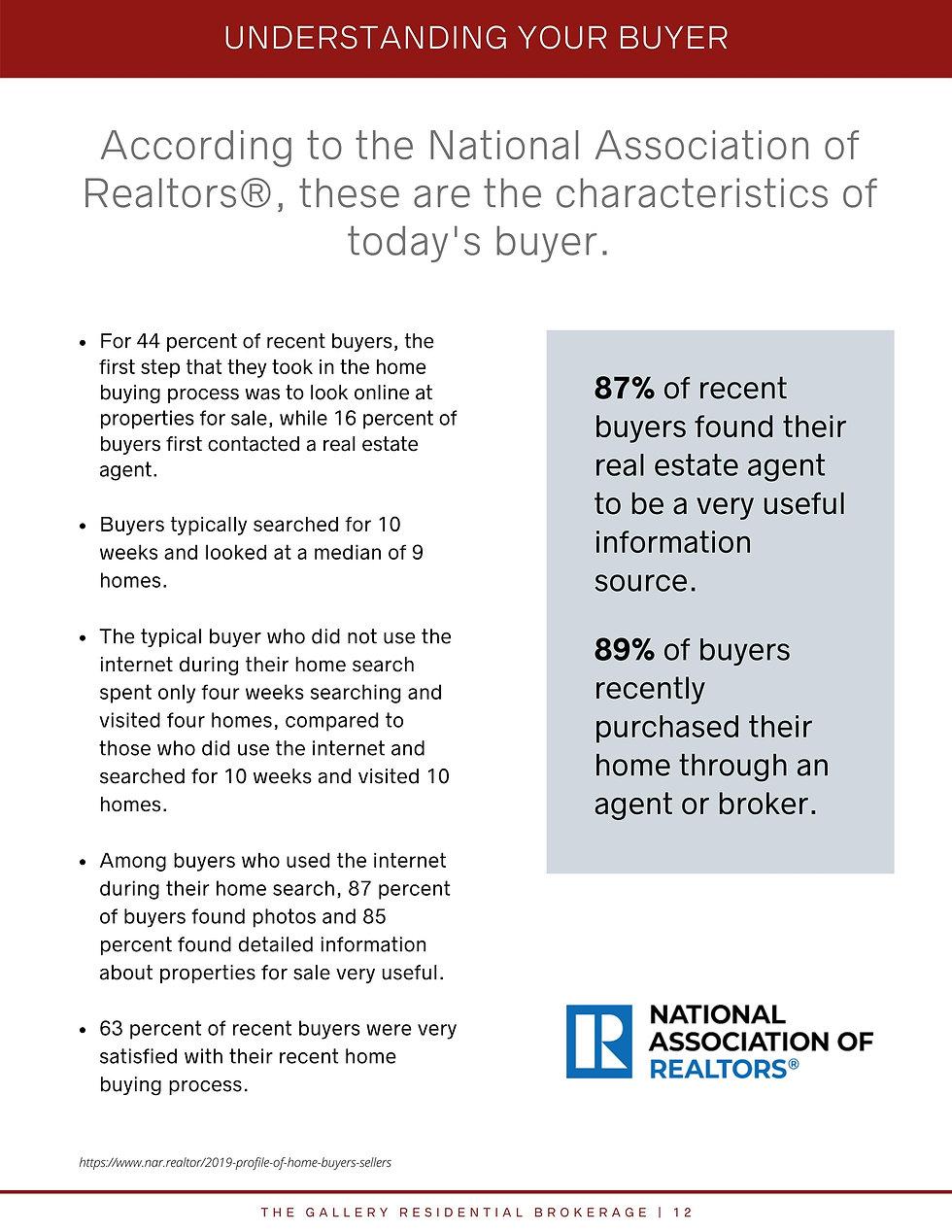 Understanding your Buyer