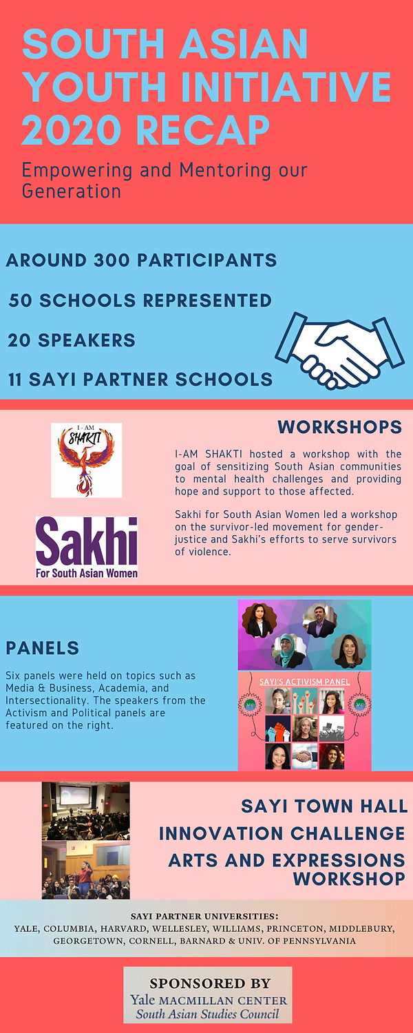 South Asian Youth Initiative Infographic