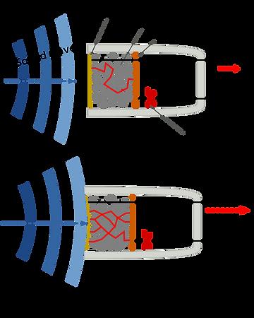 Componentes micrófono de carbón, gránulos de carbón, electrodo flexible, fuente de alimentación