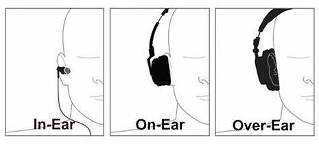 Tipos de auriculares: in-ear, on-ear, over-ear